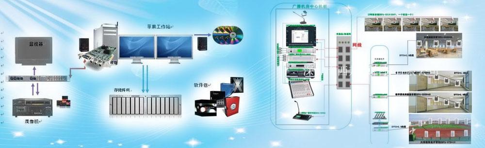 计算机系统网络和电信